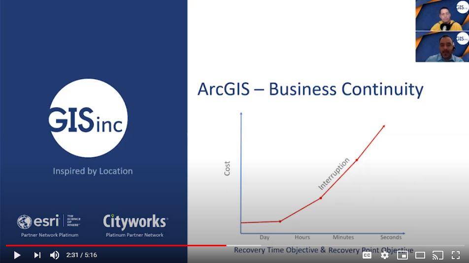 ArcGIS Enterprise - Cloud Business Continuity