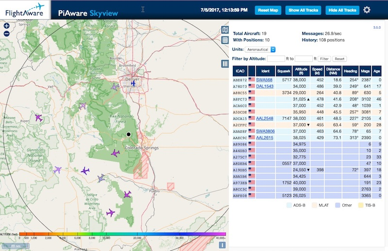 Aircraft Tracking From Home